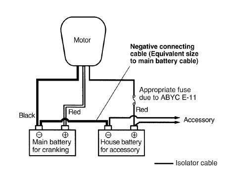 Yamaha dubbla batterier.jpg